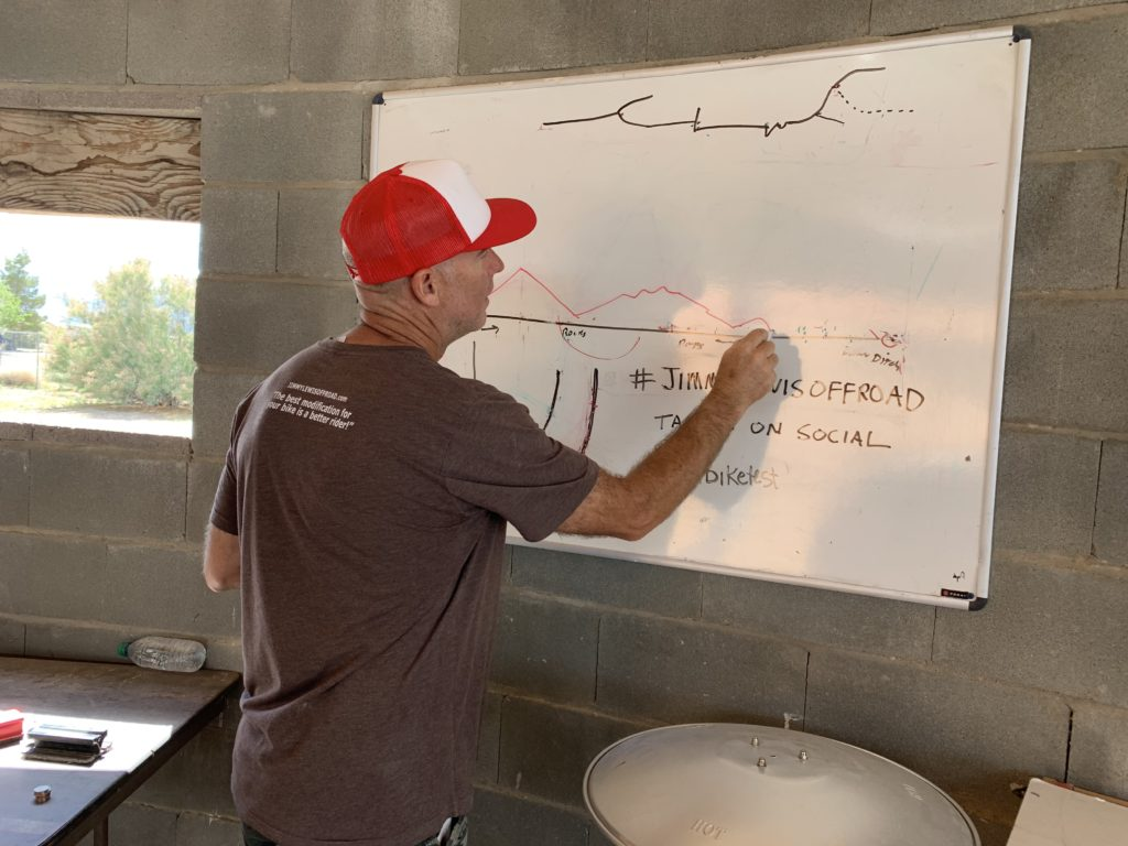 Jimmy teaching on a whiteboard